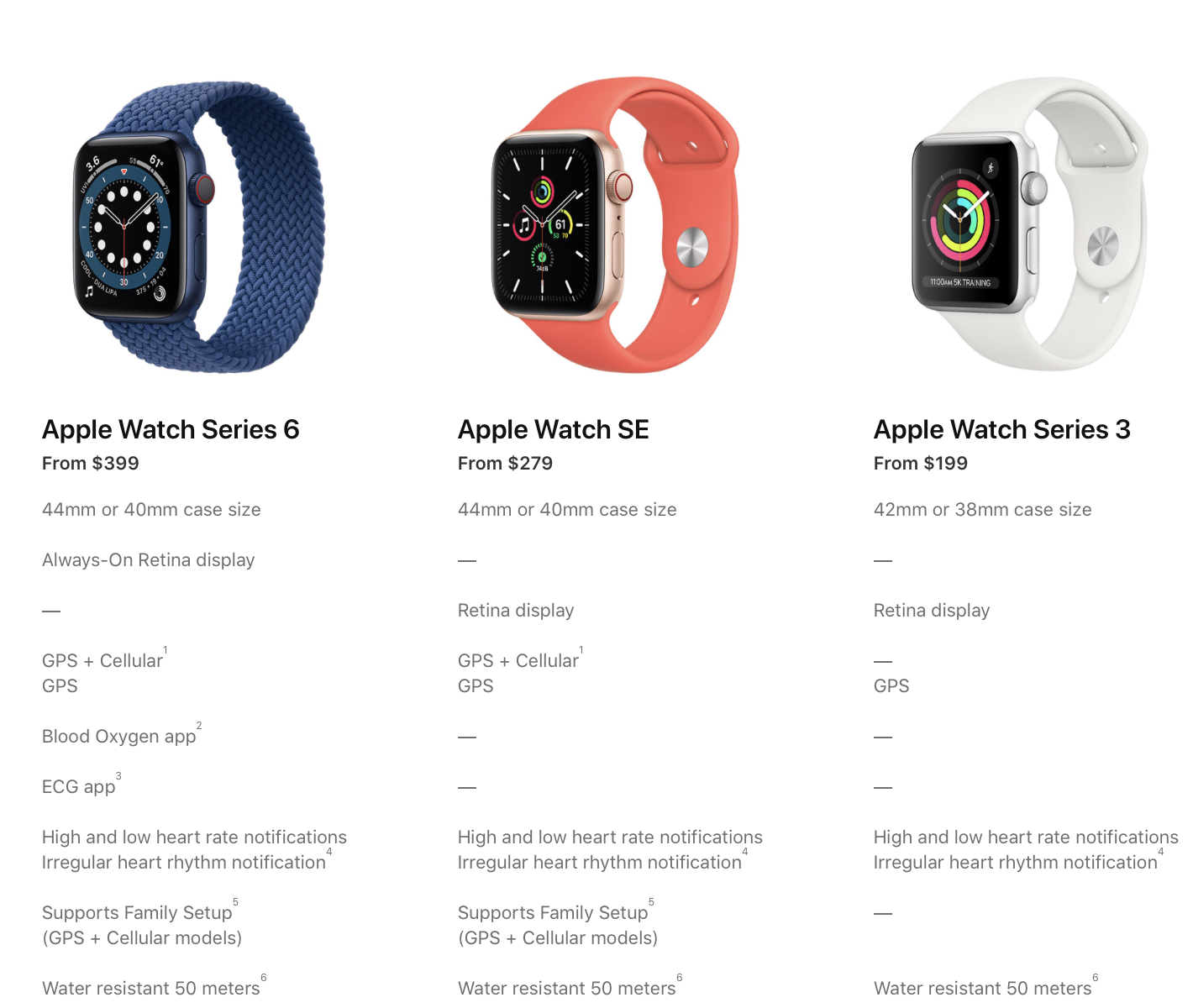 Apple Watch цена